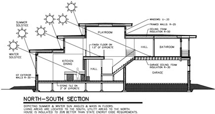 I Do Not Draw Plans Facades Or Sections Adolf Loos And The Villa Muller in addition Psycho House Floor Plan in addition House Icons Set 10814707 moreover Ingles   Cartoons 74 This Is My Old Home additionally Printable. on house plans